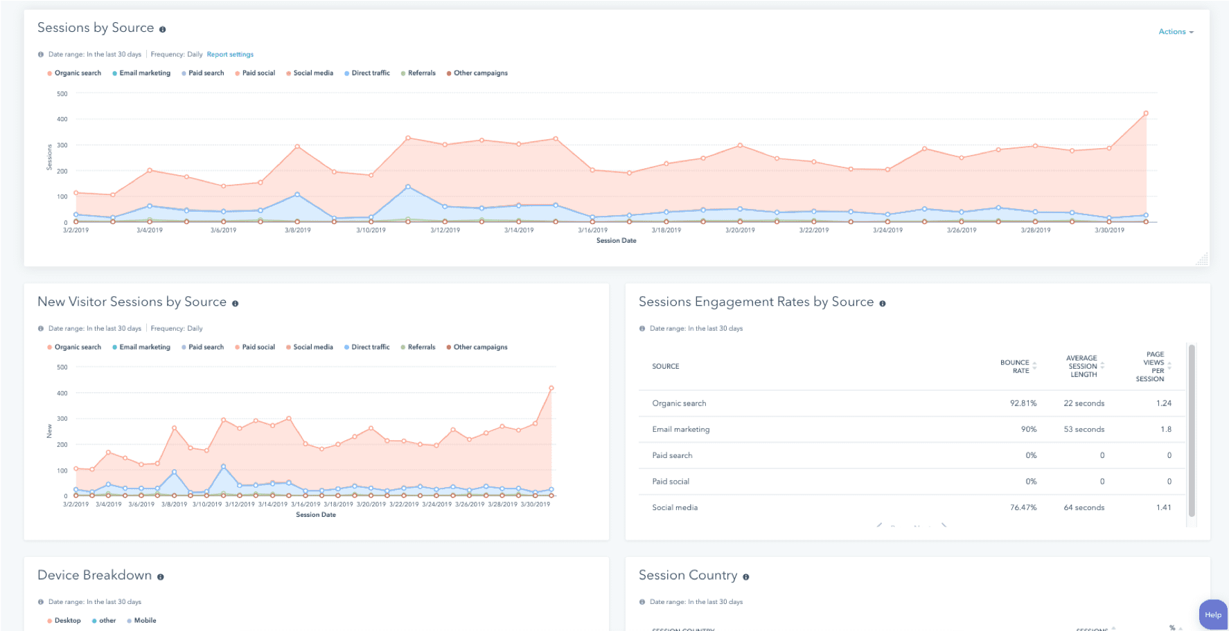 Dashboard-and-reporting